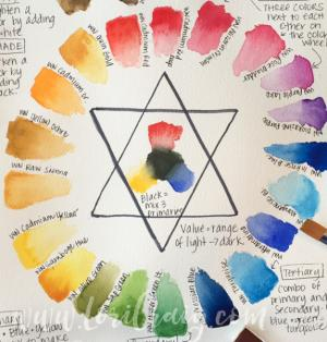 color wheel close up